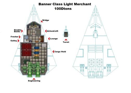 Banner Class 2