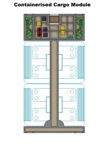 30dton Containerised Cargo Module