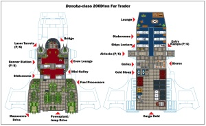 Deckplans for Denoba Class Far Trader
