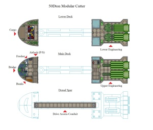 Completed deckplans for Modular Cutter (Traveller)