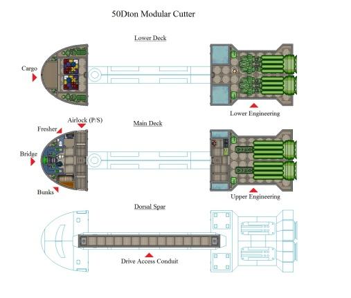 Modular Cutter Deckplan - indexed