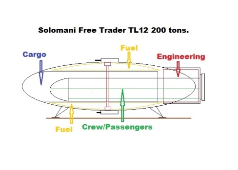Solomani Free Trader deck layout