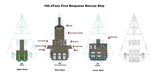 100 dton Emergency Response ship named