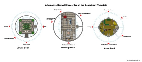Roswell Saucer Probe  Deckplan