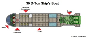 30dton Ships Boat