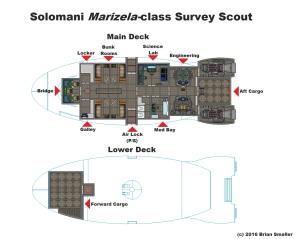 100Dton Solomani Survey Scout Named