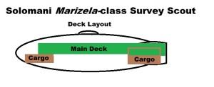 Marizela-class Survey Scout Deck Layout